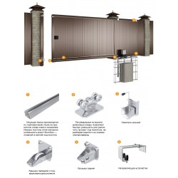 Комплект №3 сдвижных ворот 4500х2100 коричневый RAL8017 DoorHan DHPSN-4500*2100/8017
